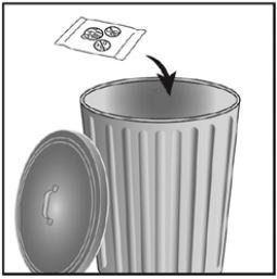 Ilutração de descarte da embalagem de Anoro Ellipta