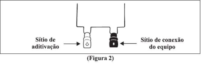 bula do glicose para que serve e como usar crpara administração de medicamentos durante a administração da solução parenteral