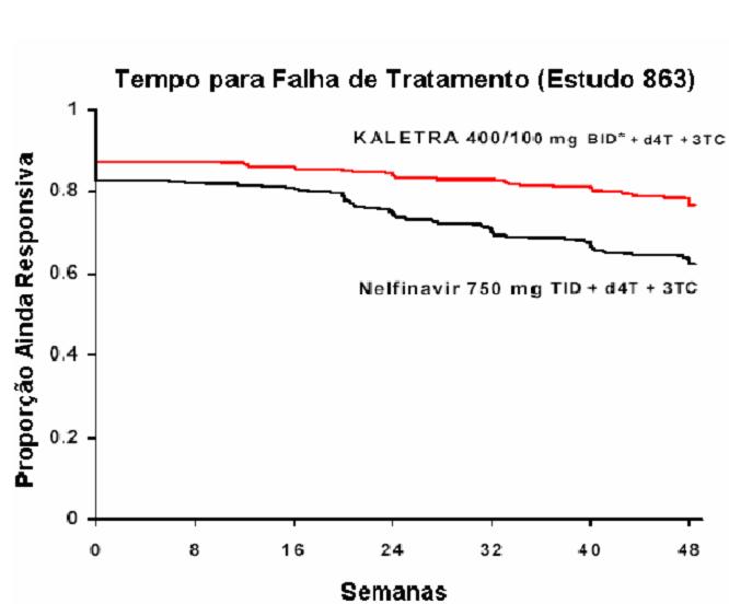 Stromectol tabletki cena