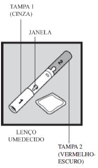 Ilustração de manuseio da caneta de aplicação do Humira