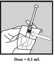 Ilutração para não puxar o embolo do Humira