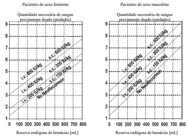 Indice saturacion transferrina alto causasion