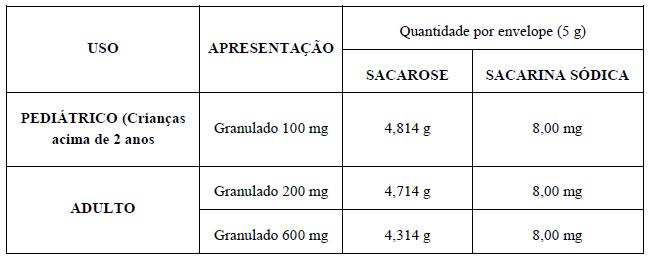 conteúdo por sache de acetilcisteina