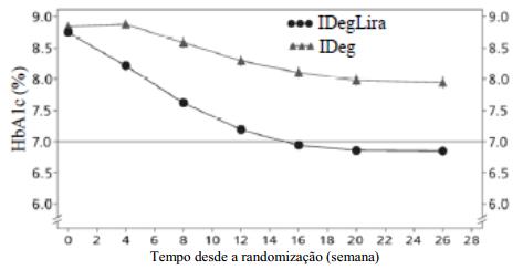 diabetes gestacional evitando cetonas ua