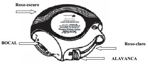 Imagem mostrando o aparelho aberto
