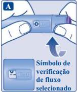 Ilustração para girar o seletor de dose para aplicação do Saxenda