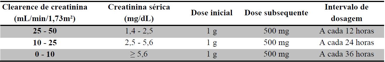 Stromectol prix belgique
