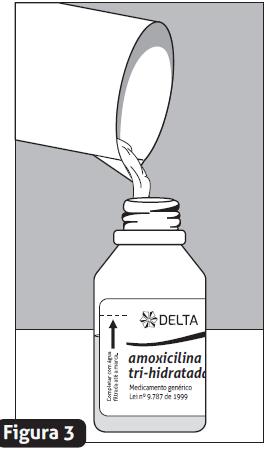 Como tomar amoxicilina + clavulanato de potassio