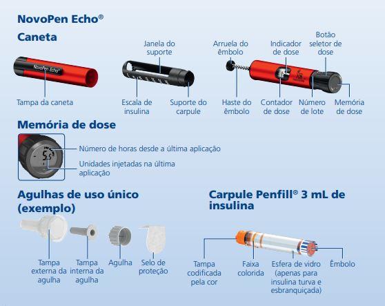 Oral medication for scabies