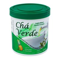 Chá Verde Health Labs