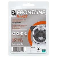Frontline Tri-act para Cães
