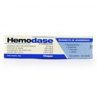 Hemodase
