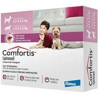 140mg, cães de 2,3 a 4,5Kg + gatos de 1,4 a 2,8Kg, caixa com 1 comprimido mastigável