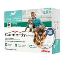 560mg, cães 9Kg a 18Kg, gatos 5,4Kg a 11Kg, caixa com 1 comprimido mastigável